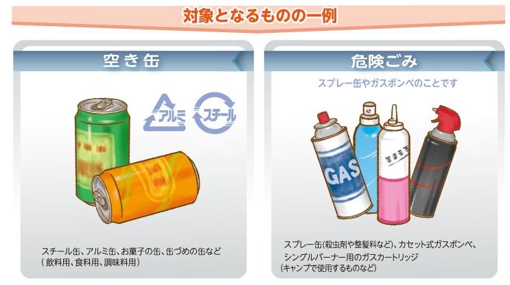 缶 スプレー 市 大阪 ゴミ